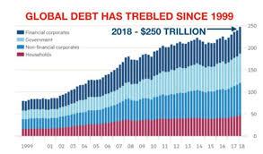 deuda_mundial